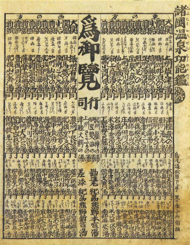 800px-Onsen_banzuke_Edo_Era