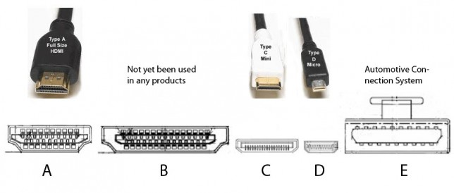 HDMI_Connector